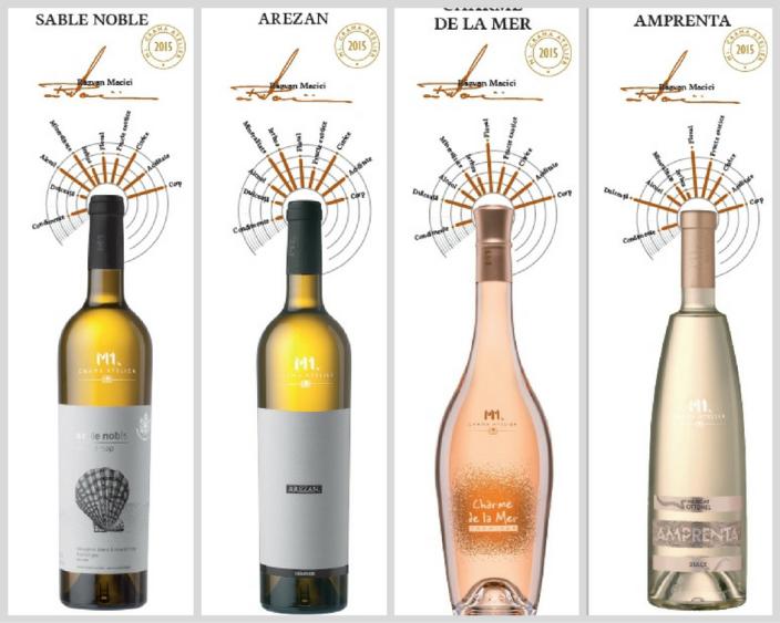 grafic vinuri